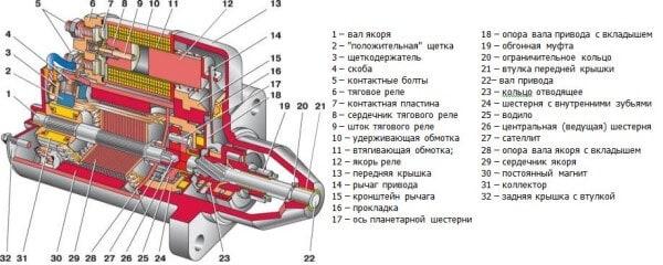 схема стартера ваз 2110