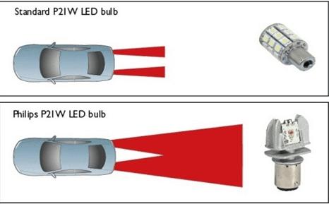 Лампа заднего стоп сигнала Филипс