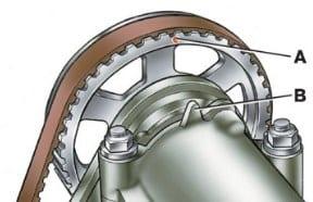 Как отрегулировать клапана на ВАЗ 2105?
