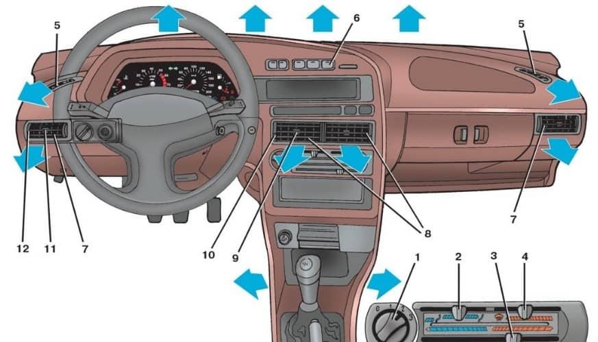 Как заменить радиатор печки на ВАЗ 2114?