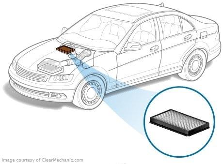 Как заменить салонный фильтр в Nissan Almera Classic?