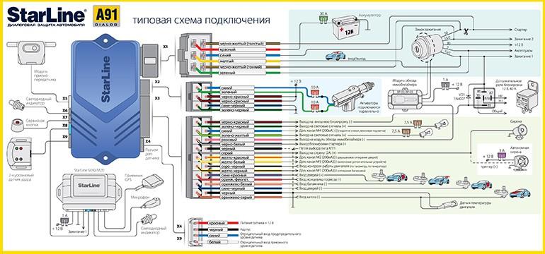 схема подключения старлайн a91