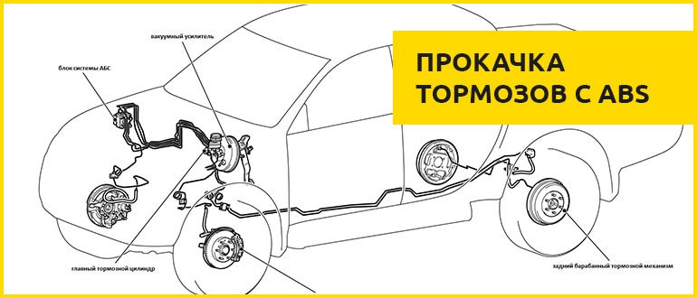 prokachka s abs - Тормозная система лада приора с абс