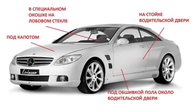 1 min 2 - Узнать комплектацию машины по номеру кузова