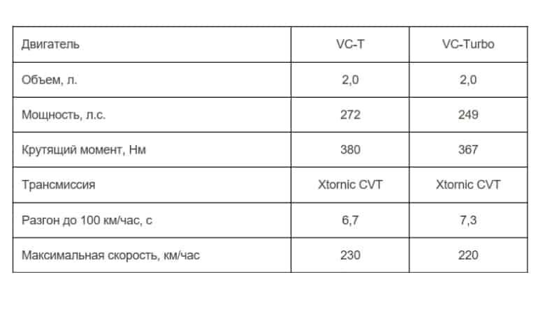 infiniti qx 50 технические характеристики