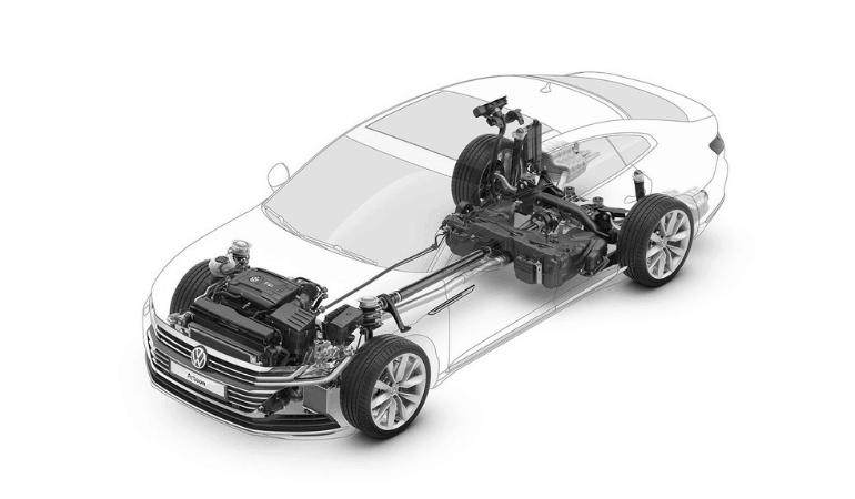 Volkswagen Arteon габариты