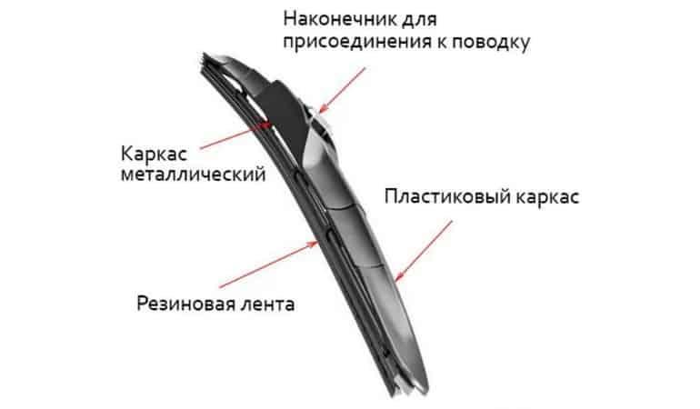 гибридные щетки
