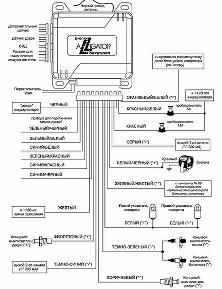 схема установки сигнализации Аллигатор
