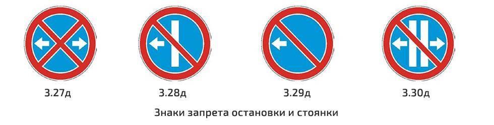 Дорожные знаки к ПДД на 2020 год в картинках и с пояснениями