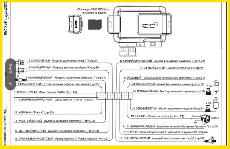 Схема для подключения pantera SPX-2RS