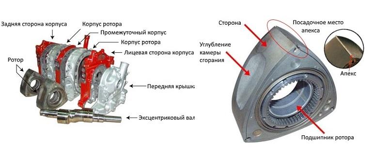 Конструкция двигателя