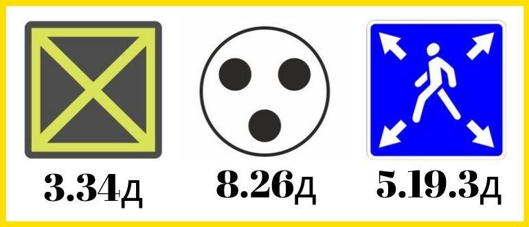 новые дорожные знаки 2020