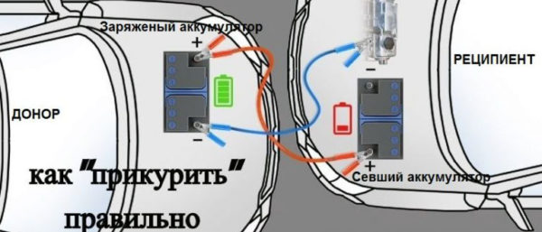 Схема прикуривания от легкового авто