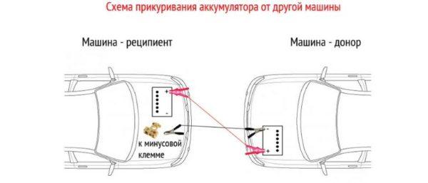 Прикуривание легковых авто