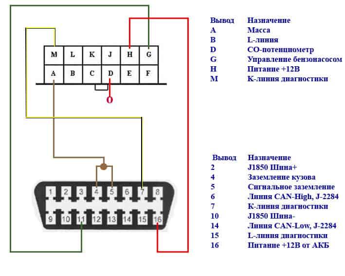 Схема подключения obd2